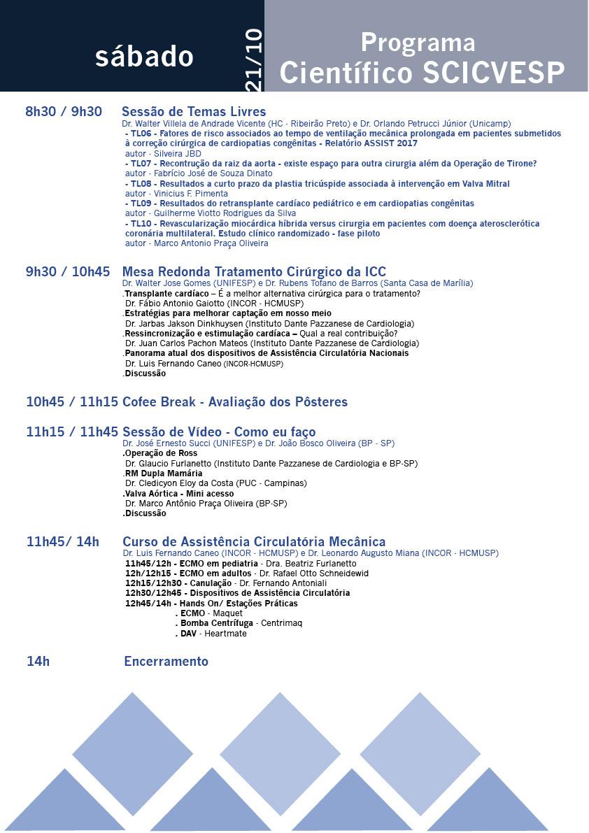 Programa-cientifico-SCICVESP-sabado-posteres